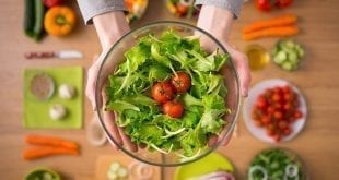 Importance of Eating Healthy for Your Spiritual Connection